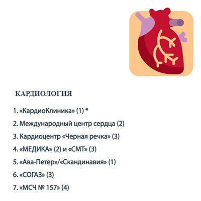 КардиоКлиника – лучшая частная клиника в номинации «Кардиология» по версии журнала «Город 812»